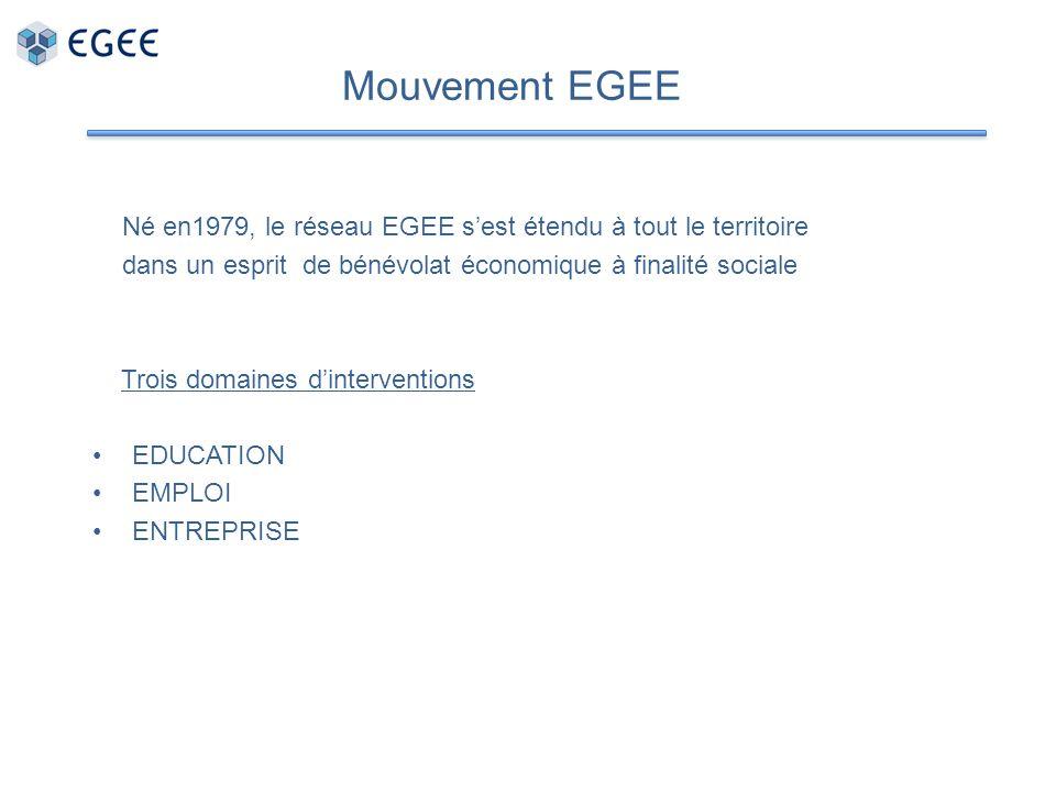 Mouvement EGEE Né en1979, le réseau EGEE sest étendu à tout le territoire dans un esprit de bénévolat économique à finalité sociale Trois domaines din