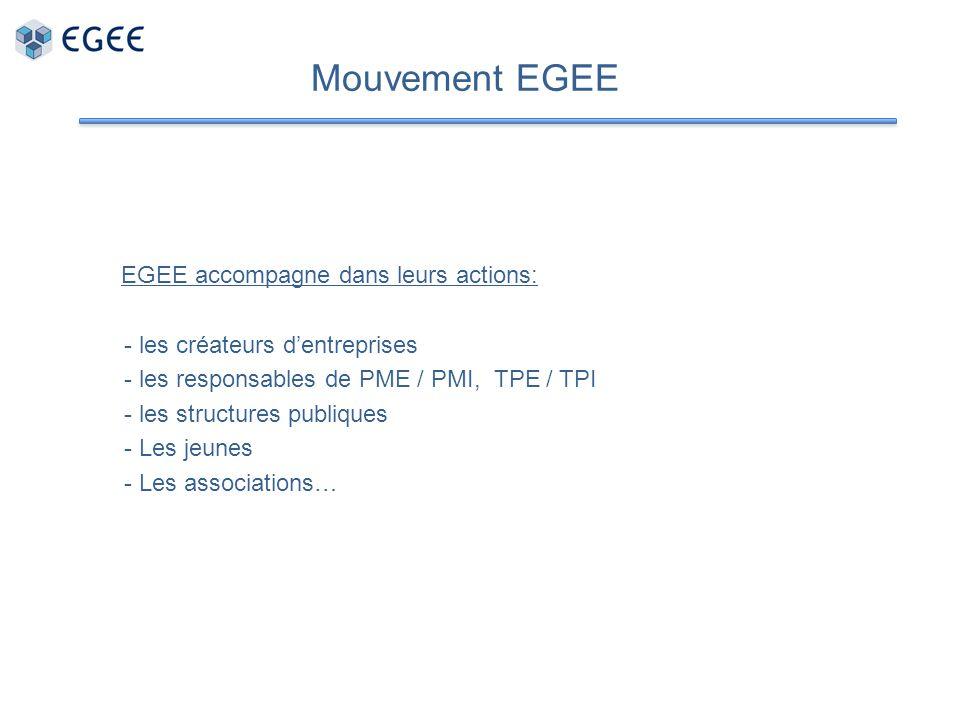 EGEE accompagne dans leurs actions: - les créateurs dentreprises - les responsables de PME / PMI, TPE / TPI - les structures publiques - Les jeunes -