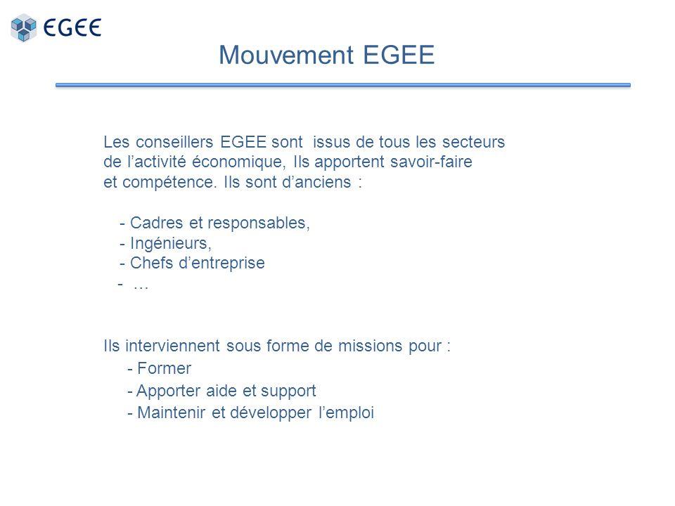 Les conseillers EGEE sont issus de tous les secteurs de lactivité économique, Ils apportent savoir-faire et compétence. Ils sont danciens : - Cadres e