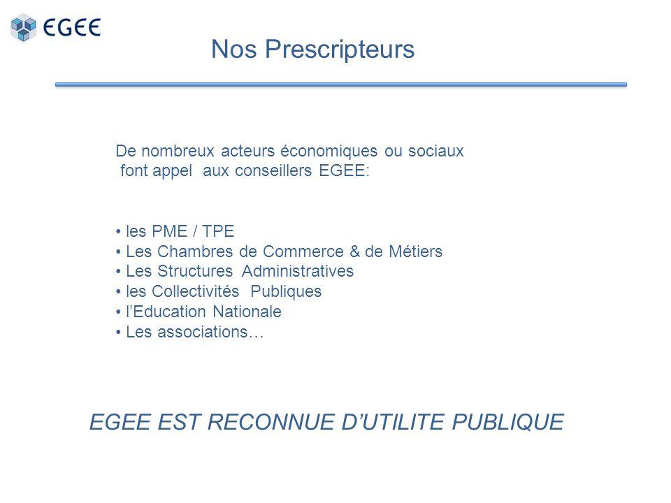 Nos Prescripteurs De nombreux acteurs économiques ou sociaux font appel aux conseillers EGEE: les PME / TPE Les Chambres de Commerce & de Métiers Les