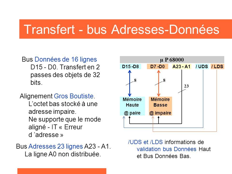 Transfert - bus Adresses-Données Bus Données de 16 lignes D15 - D0. Transfert en 2 passes des objets de 32 bits. Alignement Gros Boutiste. Loctet bas