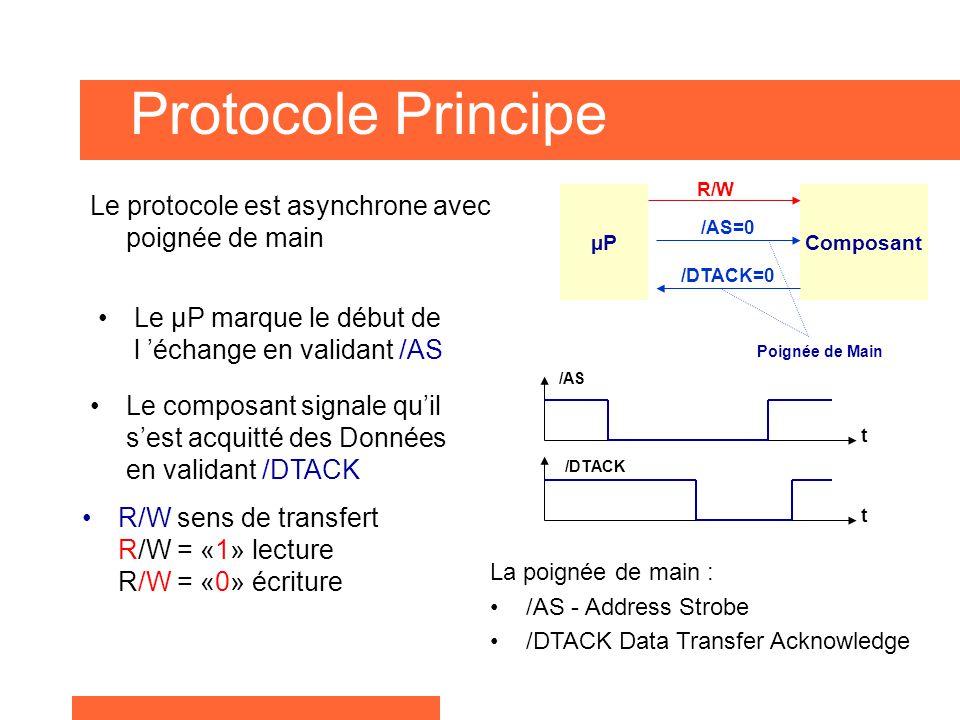 Protocole Principe Le protocole est asynchrone avec poignée de main Le µP marque le début de l échange en validant /AS La poignée de main : /AS - Addr