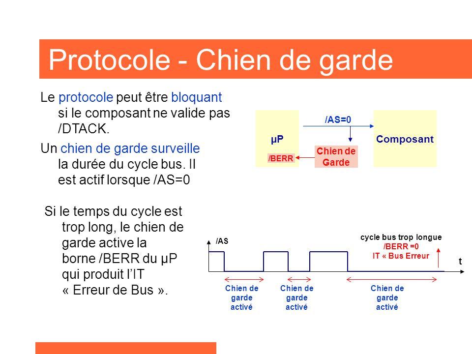 Protocole - Chien de garde Le protocole peut être bloquant si le composant ne valide pas /DTACK. Un chien de garde surveille la durée du cycle bus. Il