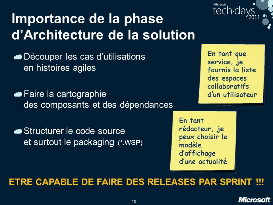 10 Importance de la phase dArchitecture de la solution Découper les cas dutilisations en histoires agiles Faire la cartographie des composants et des