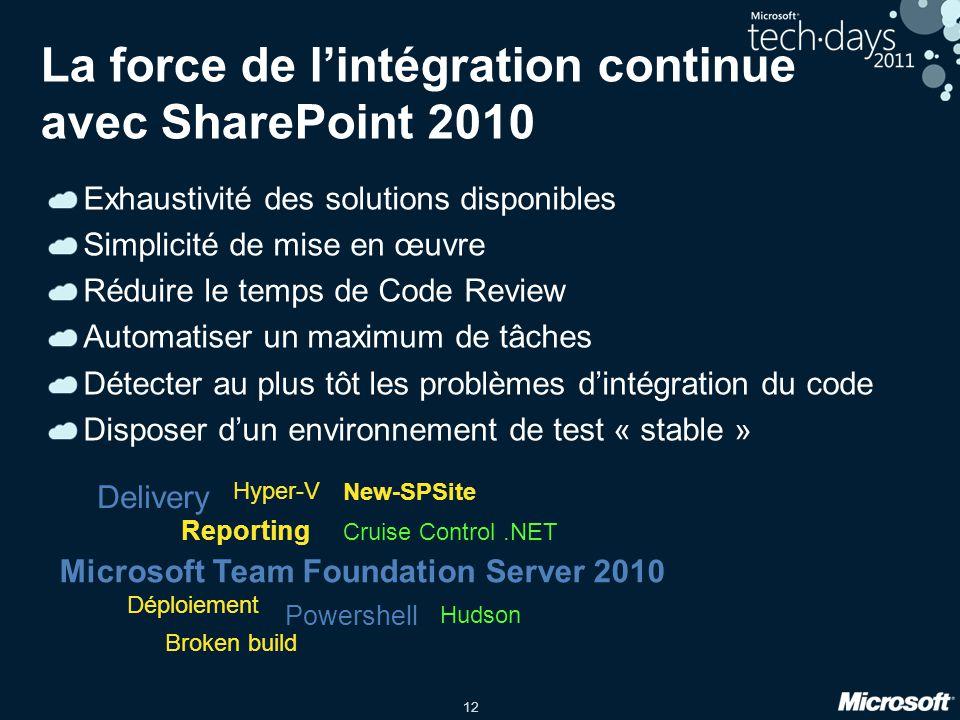 12 La force de lintégration continue avec SharePoint 2010 Exhaustivité des solutions disponibles Simplicité de mise en œuvre Réduire le temps de Code