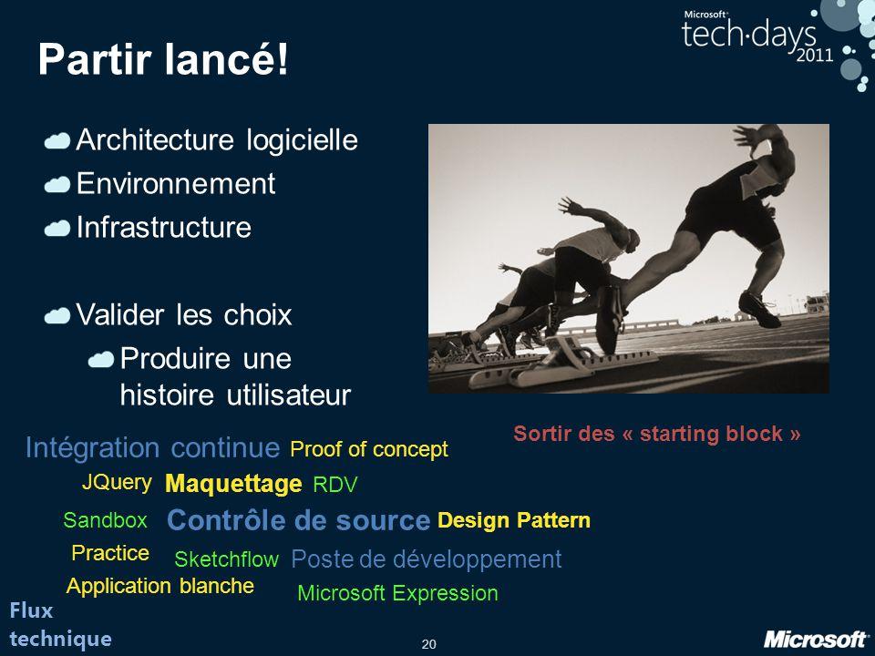 20 Partir lancé! Architecture logicielle Environnement Infrastructure Valider les choix Produire une histoire utilisateur Flux technique Intégration c
