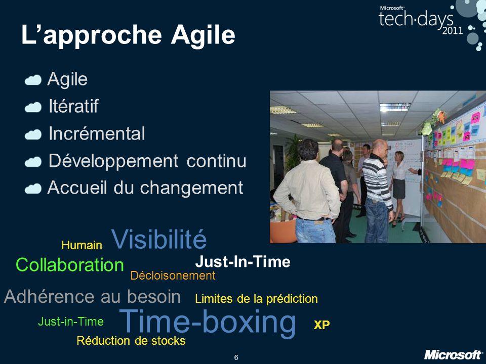 6 Lapproche Agile Agile Itératif Incrémental Développement continu Accueil du changement Visibilité Collaboration Décloisonement Adhérence au besoin T