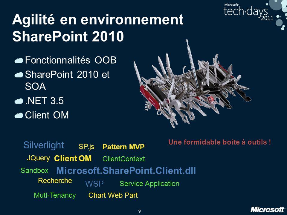 9 Agilité en environnement SharePoint 2010 Fonctionnalités OOB SharePoint 2010 et SOA.NET 3.5 Client OM Silverlight Client OM Recherche Sandbox SP.js