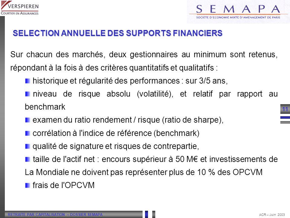 RETRAITE PAR CAPITALISATION – DOSSIER SEMAPA 11 ACR – Juin 2003 SELECTION ANNUELLE DES SUPPORTS FINANCIERS Sur chacun des marchés, deux gestionnaires