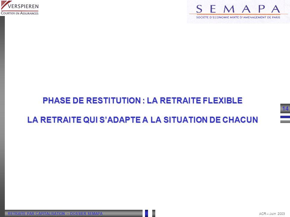 RETRAITE PAR CAPITALISATION – DOSSIER SEMAPA 14 ACR – Juin 2003 PHASE DE RESTITUTION : LA RETRAITE FLEXIBLE LA RETRAITE QUI SADAPTE A LA SITUATION DE