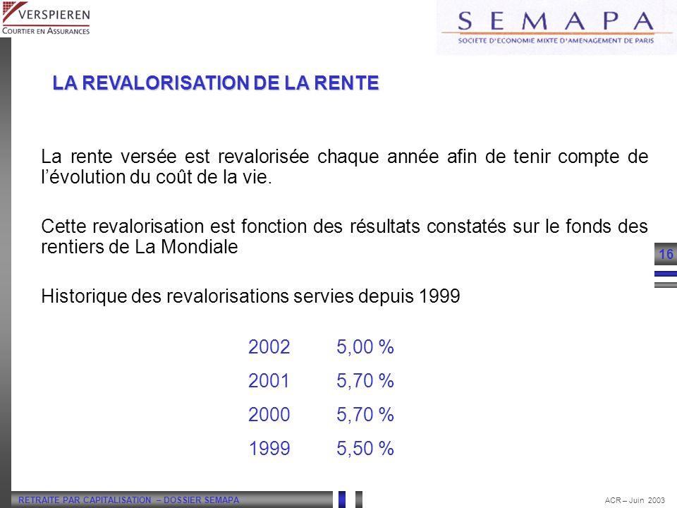 RETRAITE PAR CAPITALISATION – DOSSIER SEMAPA 16 ACR – Juin 2003 La rente versée est revalorisée chaque année afin de tenir compte de lévolution du coû