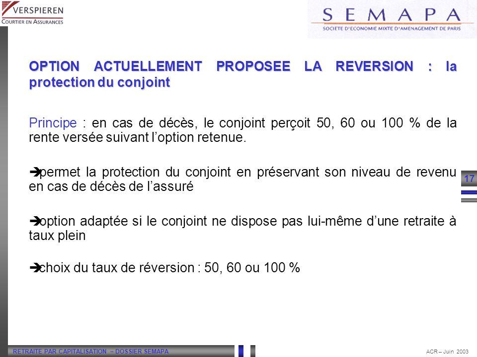 RETRAITE PAR CAPITALISATION – DOSSIER SEMAPA 17 ACR – Juin 2003 Principe : en cas de décès, le conjoint perçoit 50, 60 ou 100 % de la rente versée sui