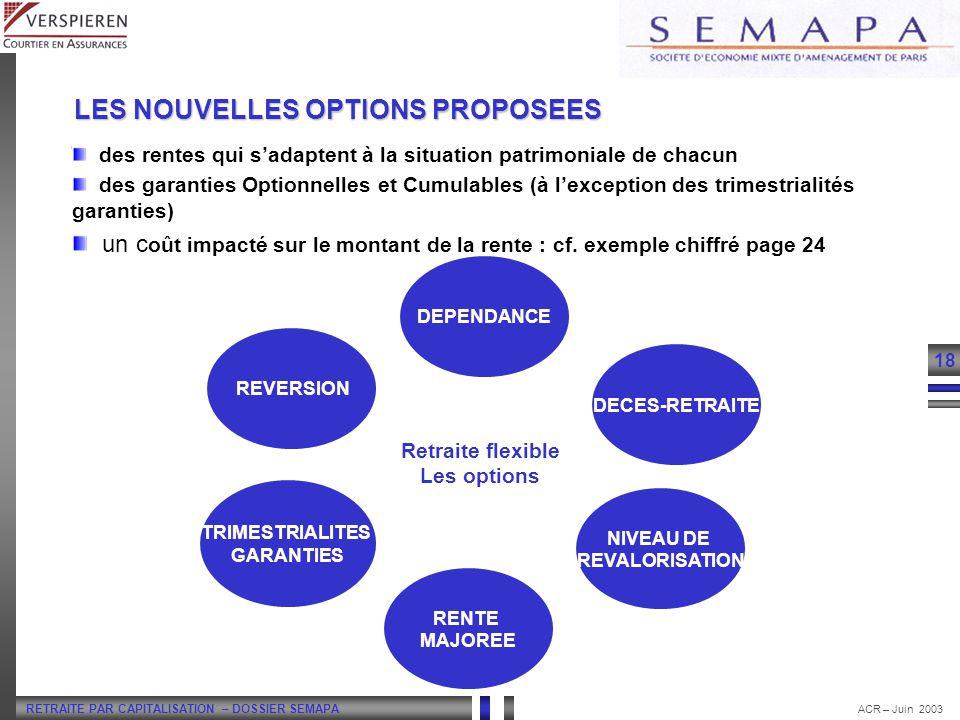 RETRAITE PAR CAPITALISATION – DOSSIER SEMAPA 18 ACR – Juin 2003 REVERSION DEPENDANCE Retraite flexible Les options DECES-RETRAITE NIVEAU DE REVALORISA
