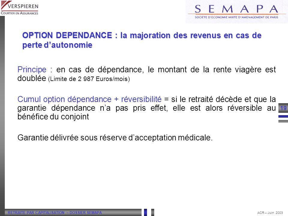 RETRAITE PAR CAPITALISATION – DOSSIER SEMAPA 19 ACR – Juin 2003 Principe : en cas de dépendance, le montant de la rente viagère est doublée (Limite de