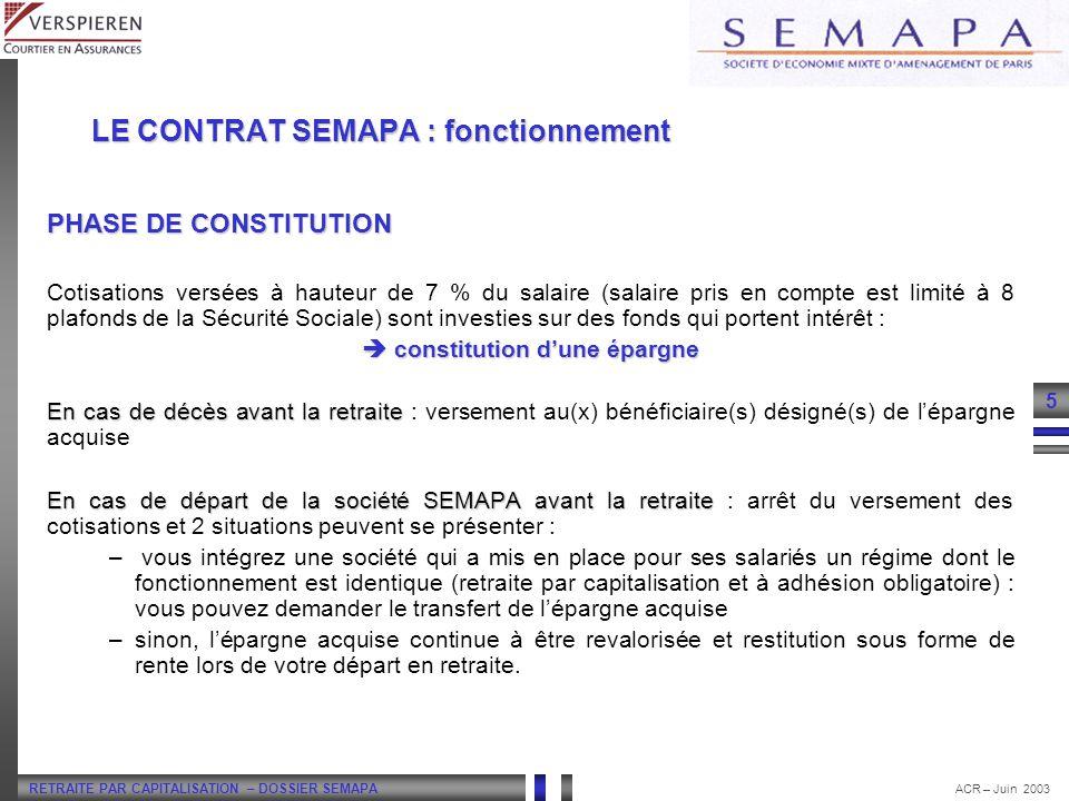 RETRAITE PAR CAPITALISATION – DOSSIER SEMAPA 6 ACR – Juin 2003 LE CONTRAT SEMAPA : fonctionnement PHASE DE RESTITUTION Quand est restituée lépargne Quand est restituée lépargne : lors de votre départ en retraite (nécessaire concomitance avec la liquidation du régime de base) Sous quelle forme : obligatoirement sous forme de rente : différentes rentes sont proposées (cf.