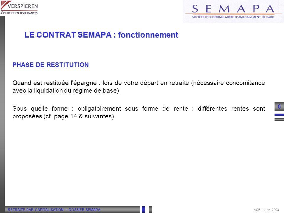 RETRAITE PAR CAPITALISATION – DOSSIER SEMAPA 6 ACR – Juin 2003 LE CONTRAT SEMAPA : fonctionnement PHASE DE RESTITUTION Quand est restituée lépargne Qu