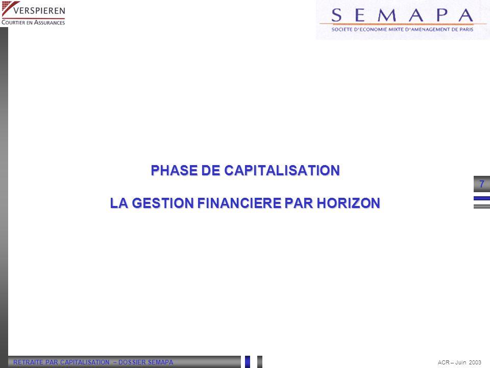 RETRAITE PAR CAPITALISATION – DOSSIER SEMAPA 8 ACR – Juin 2003 UN CONSTAT SUR LE MARCHE ACTION un marché volatile une bonne performance sur le long terme