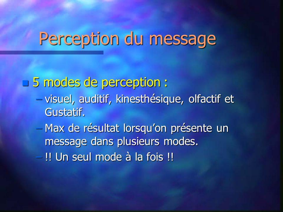 Perception du message n5n5n5n5 modes de perception : –v–v–v–visuel, auditif, kinesthésique, olfactif et Gustatif. –M–M–M–Max de résultat lorsquon prés