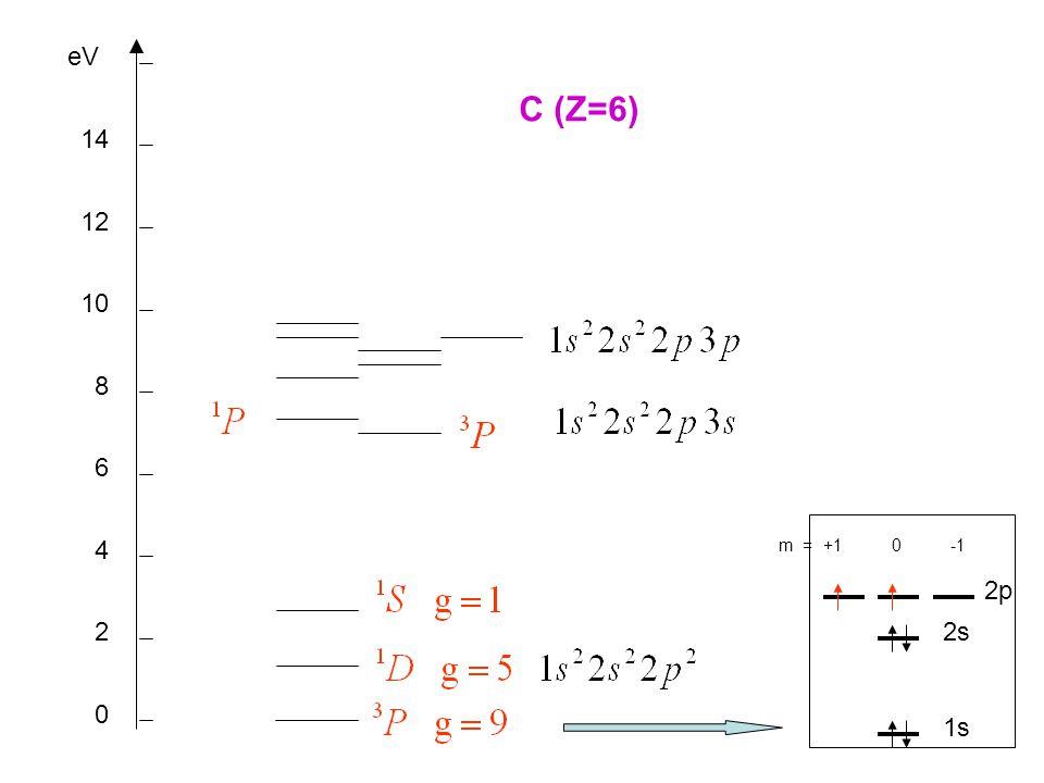 0 2 4 6 8 10 12 14 eV C (Z=6) 2p 2s 1s m = +1 0 -1