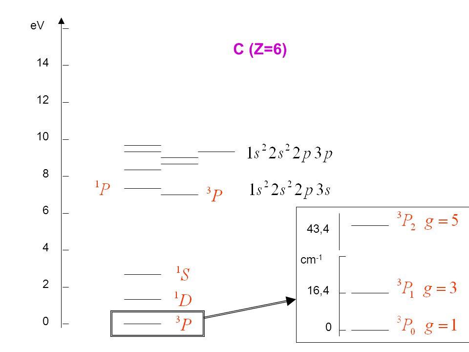 0 2 4 6 8 10 12 14 eV C (Z=6) 0 16,4 cm -1 43,4