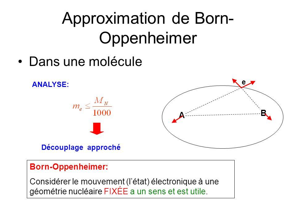 Approximation de Born- Oppenheimer Dans une molécule A B e ANALYSE: Découplage approché Born-Oppenheimer: Considérer le mouvement (létat) électronique