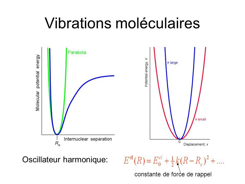 Vibrations moléculaires Oscillateur harmonique: constante de force de rappel