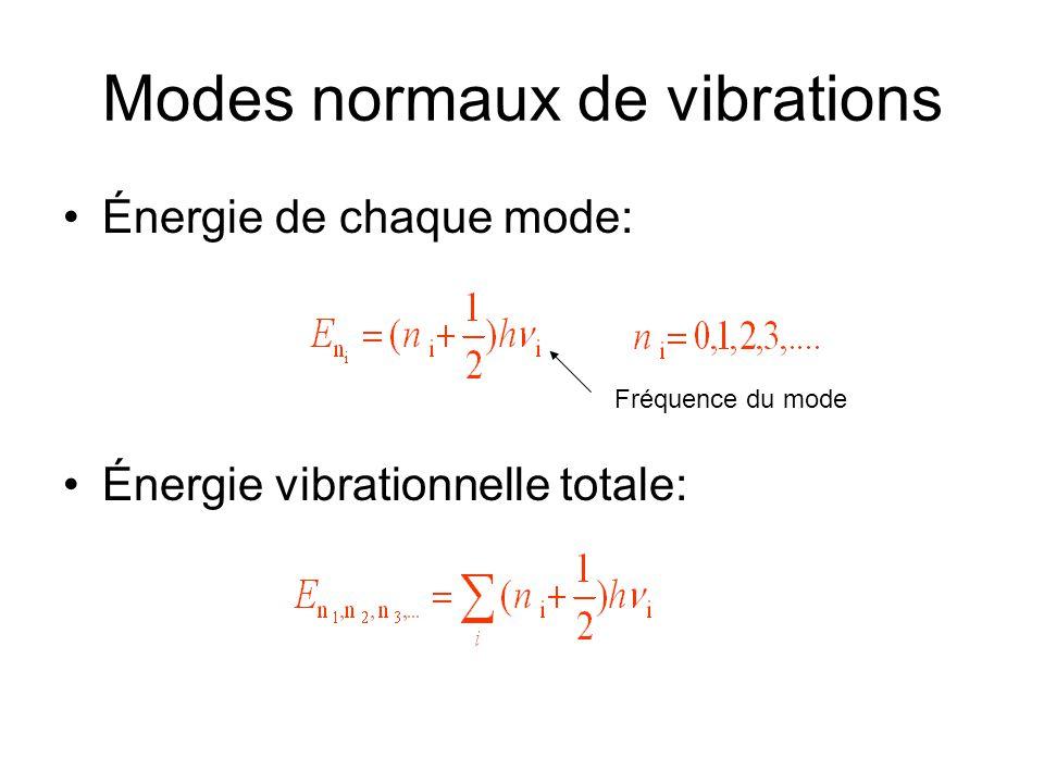 Modes normaux de vibrations Énergie de chaque mode: Énergie vibrationnelle totale: Fréquence du mode