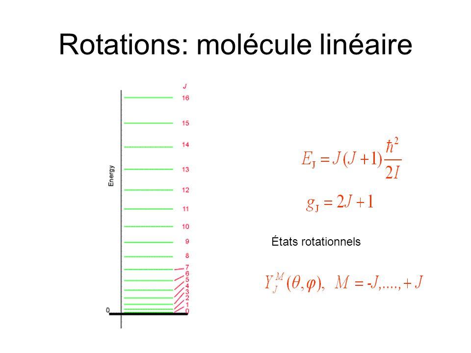 Rotations: molécule linéaire États rotationnels