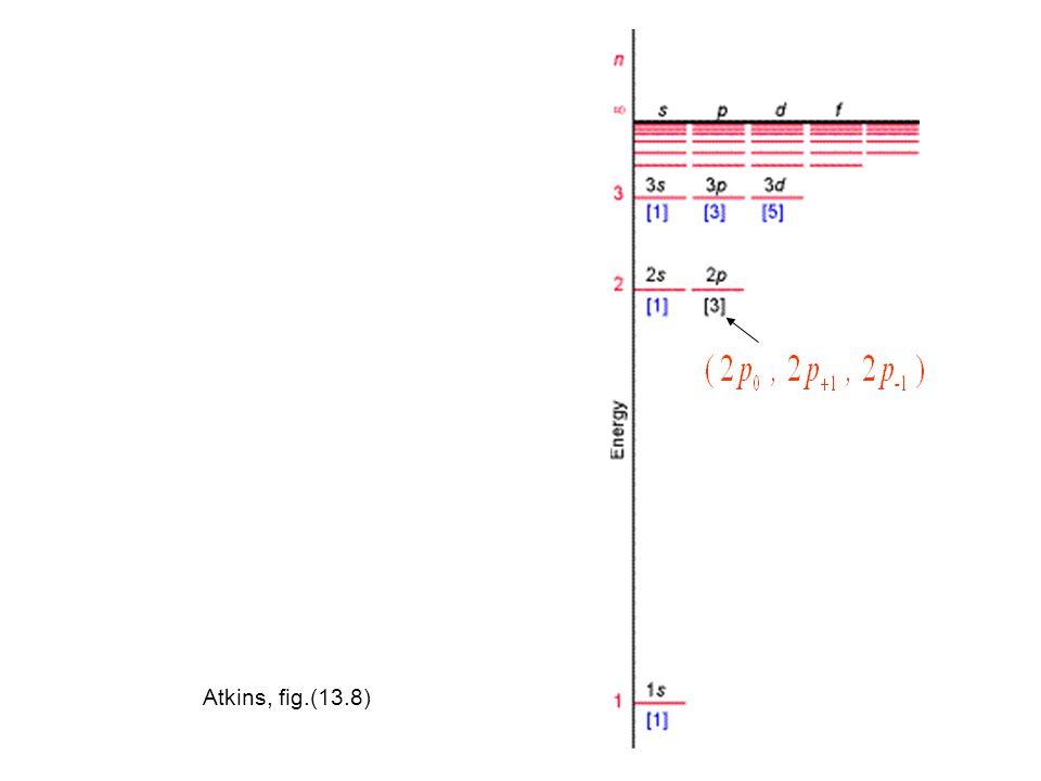 Atkins, fig.(13.8)