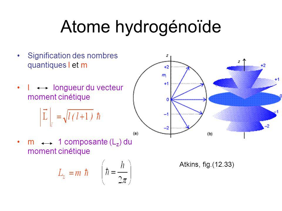 Atome hydrogénoïde Signification des nombres quantiques l et m l longueur du vecteur moment cinétique m 1 composante (L z ) du moment cinétique Atkins