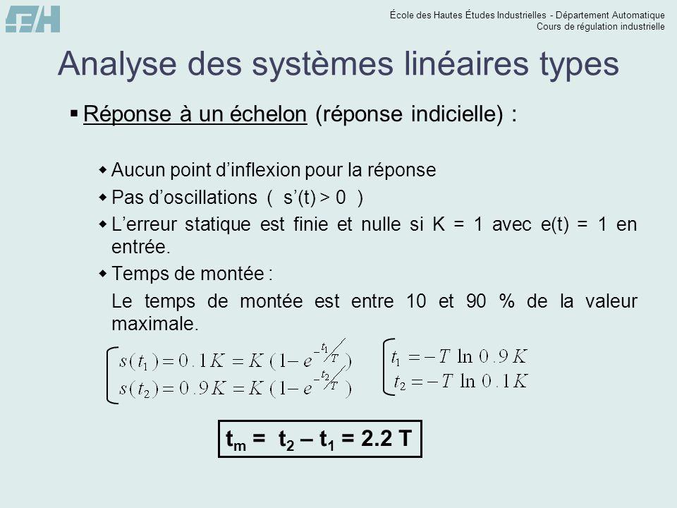 École des Hautes Études Industrielles - Département Automatique Cours de régulation industrielle Analyse des systèmes linéaires types Réponse à un échelon (réponse indicielle) : Aucun point dinflexion pour la réponse Pas doscillations( s(t) > 0 ) Lerreur statique est finie et nulle si K = 1 avec e(t) = 1 en entrée.