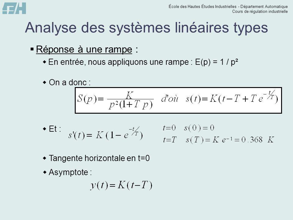École des Hautes Études Industrielles - Département Automatique Cours de régulation industrielle Analyse des systèmes linéaires types Réponse à une rampe : En entrée, nous appliquons une rampe : E(p) = 1 / p² On a donc : Tangente horizontale en t=0 Et : Asymptote :