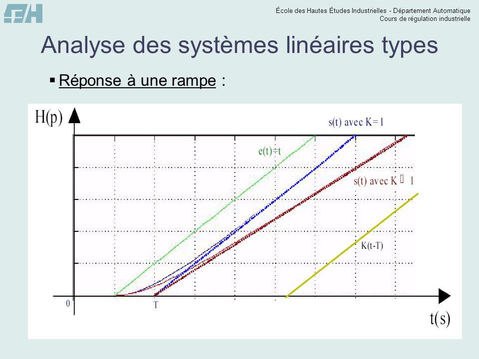 École des Hautes Études Industrielles - Département Automatique Cours de régulation industrielle Analyse des systèmes linéaires types Réponse à une rampe :
