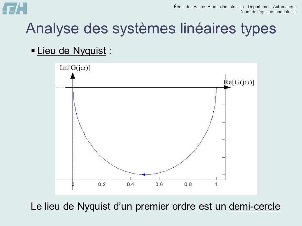 École des Hautes Études Industrielles - Département Automatique Cours de régulation industrielle Analyse des systèmes linéaires types Lieu de Nyquist : Le lieu de Nyquist dun premier ordre est un demi-cercle