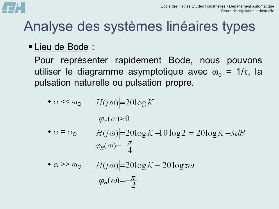École des Hautes Études Industrielles - Département Automatique Cours de régulation industrielle Analyse des systèmes linéaires types Lieu de Bode : Pour représenter rapidement Bode, nous pouvons utiliser le diagramme asymptotique avec o = 1/, la pulsation naturelle ou pulsation propre.