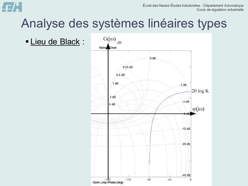 École des Hautes Études Industrielles - Département Automatique Cours de régulation industrielle Analyse des systèmes linéaires types Lieu de Black :
