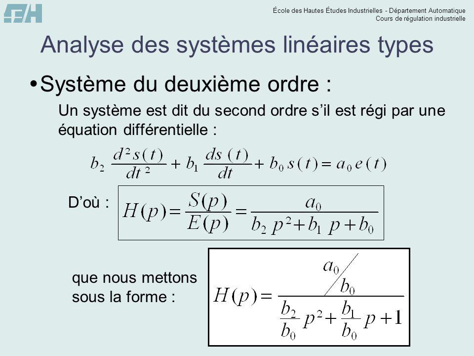 École des Hautes Études Industrielles - Département Automatique Cours de régulation industrielle Analyse des systèmes linéaires types Système du deuxième ordre : Un système est dit du second ordre sil est régi par une équation différentielle : Doù : que nous mettons sous la forme :