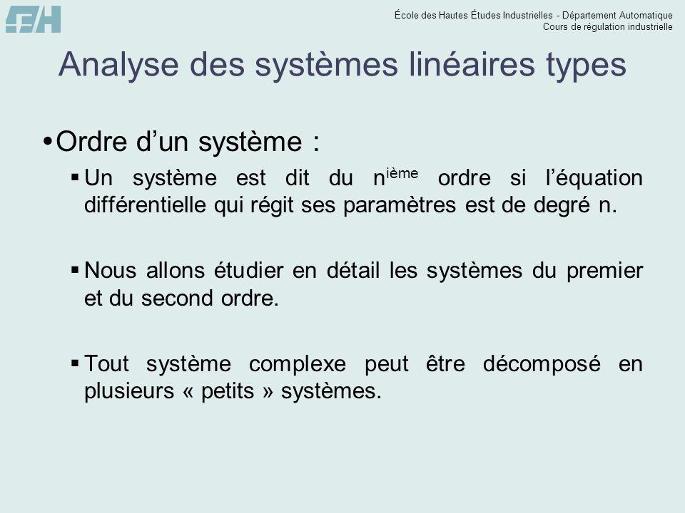École des Hautes Études Industrielles - Département Automatique Cours de régulation industrielle Analyse des systèmes linéaires types Ordre dun système : Un système est dit du n ième ordre si léquation différentielle qui régit ses paramètres est de degré n.
