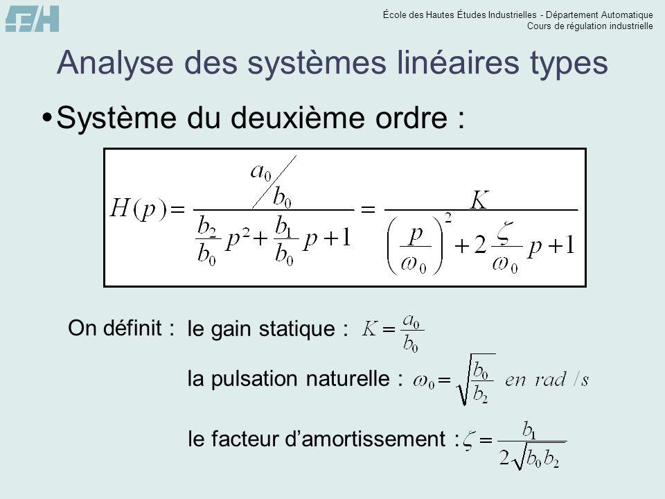 École des Hautes Études Industrielles - Département Automatique Cours de régulation industrielle Analyse des systèmes linéaires types Système du deuxième ordre : On définit : le gain statique : la pulsation naturelle : le facteur damortissement :