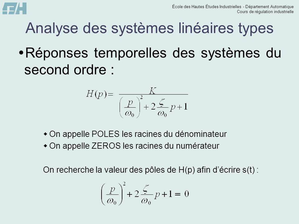 École des Hautes Études Industrielles - Département Automatique Cours de régulation industrielle Analyse des systèmes linéaires types Réponses temporelles des systèmes du second ordre : On appelle POLES les racines du dénominateur On appelle ZEROS les racines du numérateur On recherche la valeur des pôles de H(p) afin décrire s(t) :