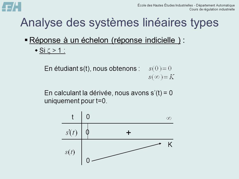 École des Hautes Études Industrielles - Département Automatique Cours de régulation industrielle Analyse des systèmes linéaires types Réponse à un échelon (réponse indicielle ) : Si > 1 : En étudiant s(t), nous obtenons : En calculant la dérivée, nous avons s(t) = 0 uniquement pour t=0.
