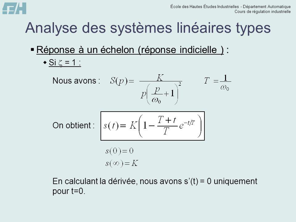 École des Hautes Études Industrielles - Département Automatique Cours de régulation industrielle Analyse des systèmes linéaires types Réponse à un échelon (réponse indicielle ) : Si = 1 : Nous avons : On obtient : En calculant la dérivée, nous avons s(t) = 0 uniquement pour t=0.