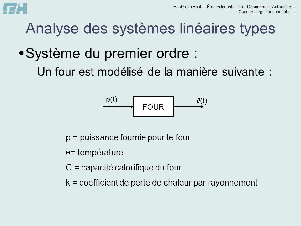 École des Hautes Études Industrielles - Département Automatique Cours de régulation industrielle Analyse des systèmes linéaires types Système du premier ordre : Un four est modélisé de la manière suivante : FOUR p(t) (t) p = puissance fournie pour le four = température C = capacité calorifique du four k = coefficient de perte de chaleur par rayonnement