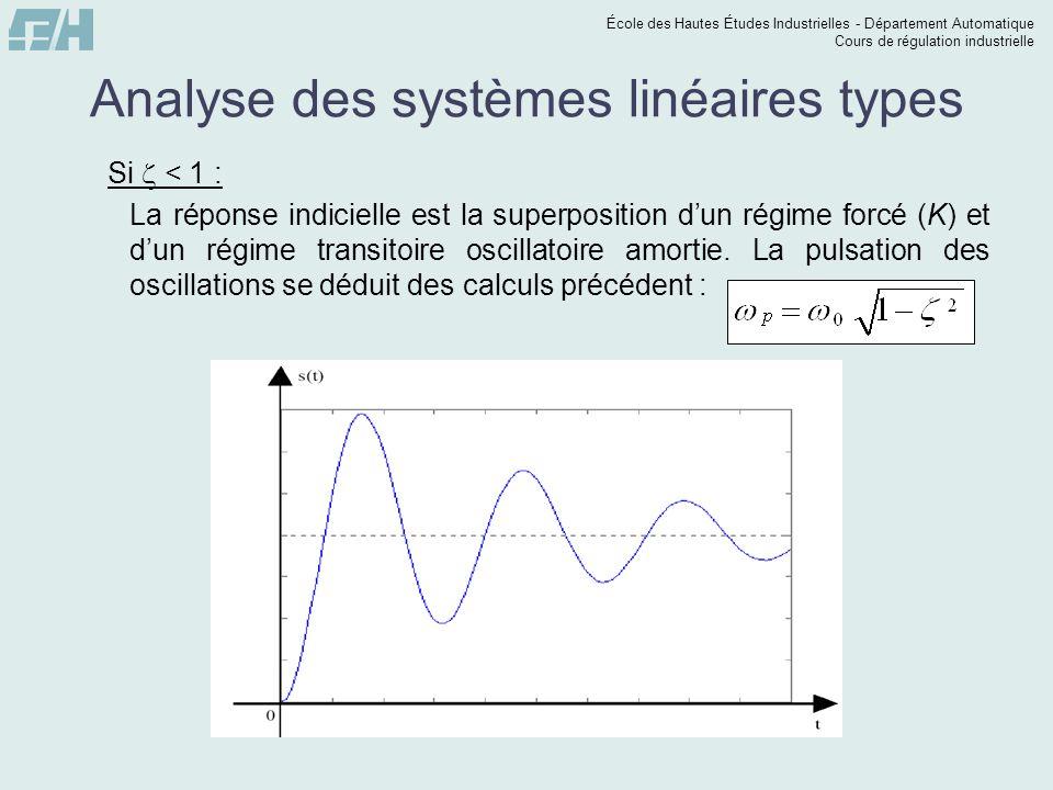 École des Hautes Études Industrielles - Département Automatique Cours de régulation industrielle Analyse des systèmes linéaires types Si < 1 : La réponse indicielle est la superposition dun régime forcé (K) et dun régime transitoire oscillatoire amortie.