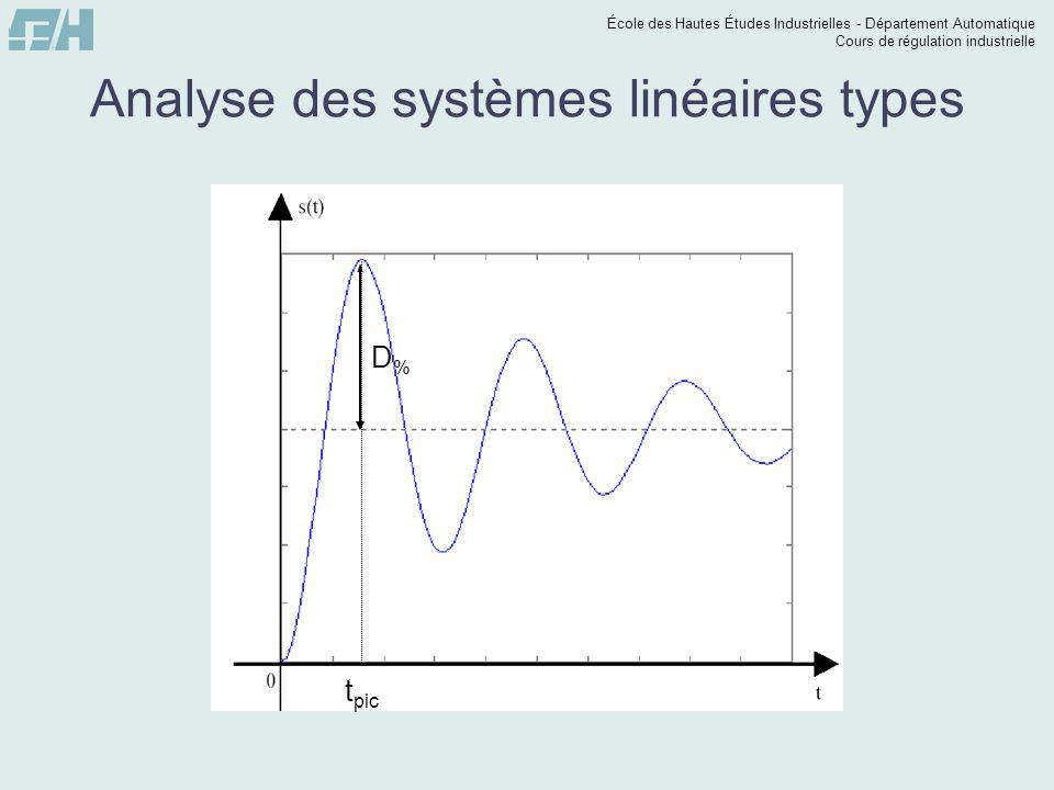 École des Hautes Études Industrielles - Département Automatique Cours de régulation industrielle Analyse des systèmes linéaires types t pic D%D%