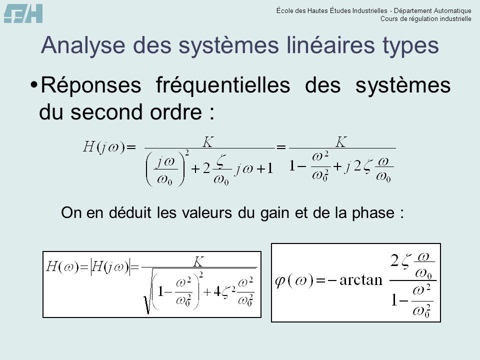 École des Hautes Études Industrielles - Département Automatique Cours de régulation industrielle Analyse des systèmes linéaires types Réponses fréquentielles des systèmes du second ordre : On en déduit les valeurs du gain et de la phase :