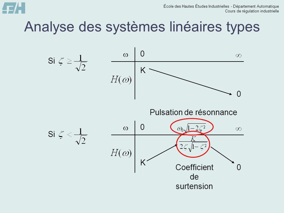 École des Hautes Études Industrielles - Département Automatique Cours de régulation industrielle Analyse des systèmes linéaires types Si 0 K 0 Si 0 K 0 Pulsation de résonnance Coefficient de surtension