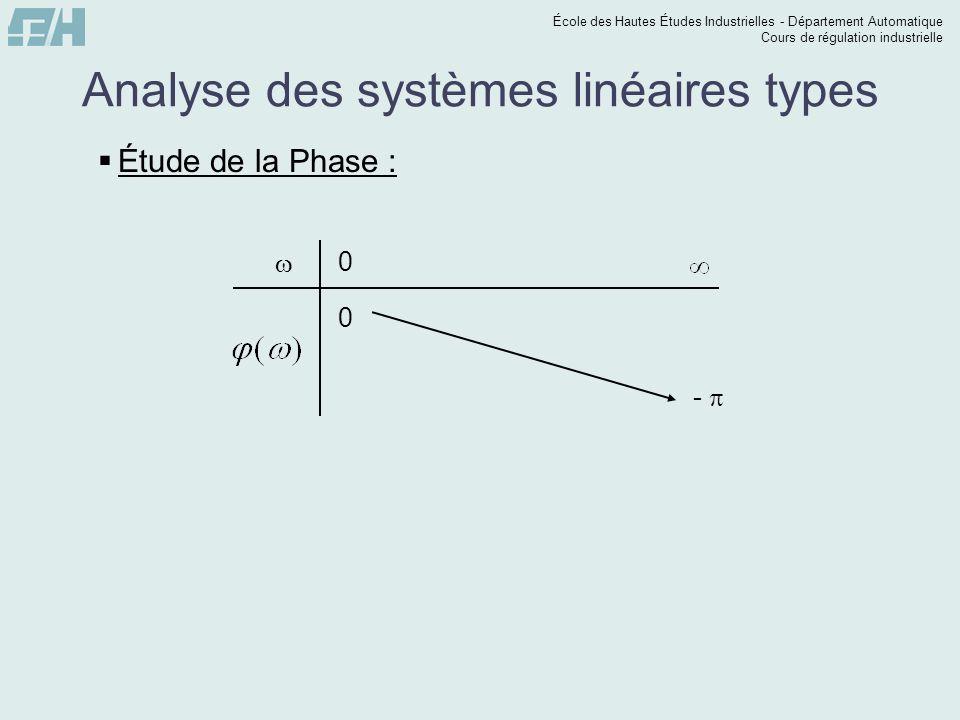 École des Hautes Études Industrielles - Département Automatique Cours de régulation industrielle Analyse des systèmes linéaires types Étude de la Phase : 0 0 -