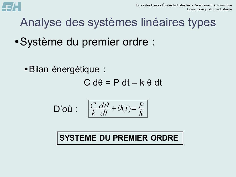 École des Hautes Études Industrielles - Département Automatique Cours de régulation industrielle Analyse des systèmes linéaires types Système du premier ordre : Bilan énergétique : C d = P dt – k dt Doù : SYSTEME DU PREMIER ORDRE