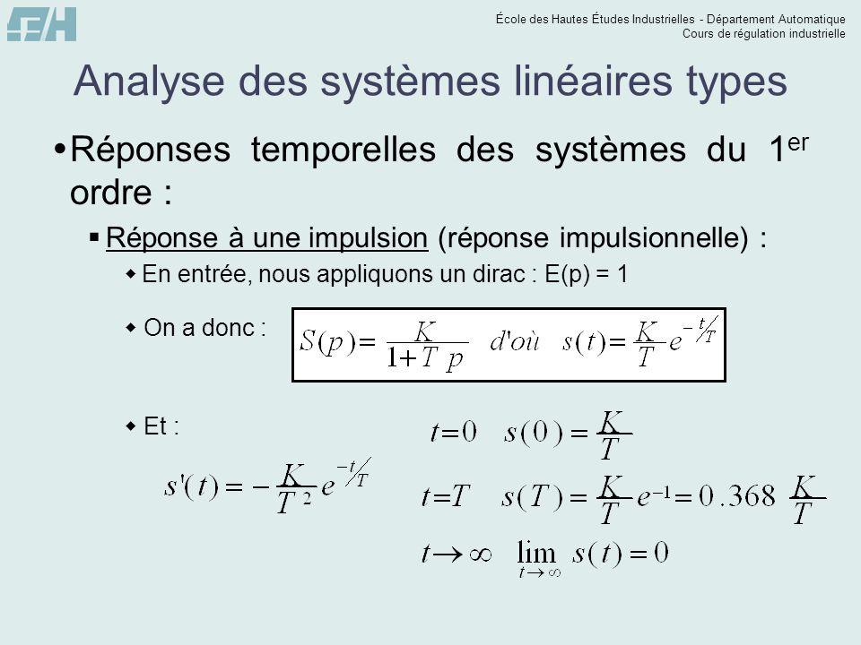 École des Hautes Études Industrielles - Département Automatique Cours de régulation industrielle Analyse des systèmes linéaires types Réponses temporelles des systèmes du 1 er ordre : Réponse à une impulsion (réponse impulsionnelle) : En entrée, nous appliquons un dirac : E(p) = 1 On a donc : Et :